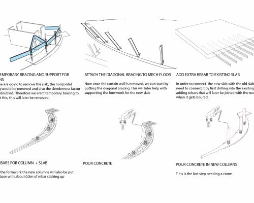 Construction A4s horizontals SISTEMAS